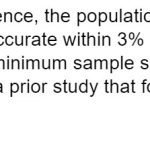 Minimum Sample Size Calculator for Population Proportion Confidence Interval